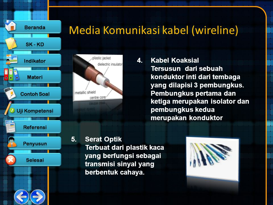 Media Komunikasi kabel (wireline)
