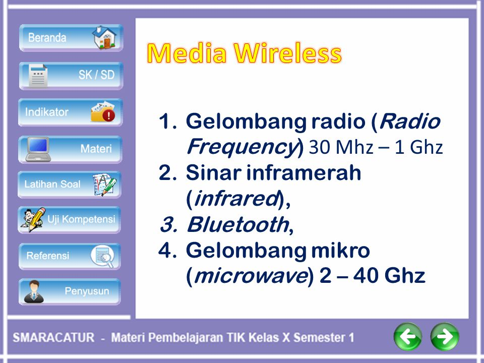 Media Wireless Gelombang radio (Radio Frequency) 30 Mhz – 1 Ghz