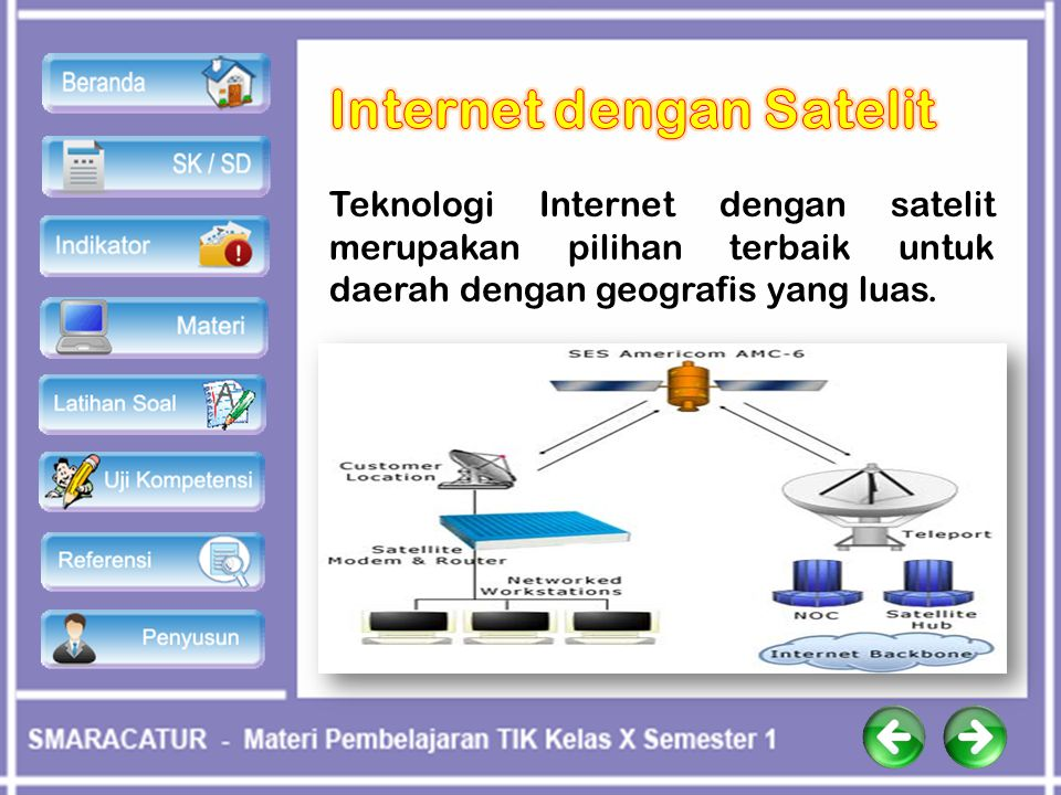 Internet dengan Satelit