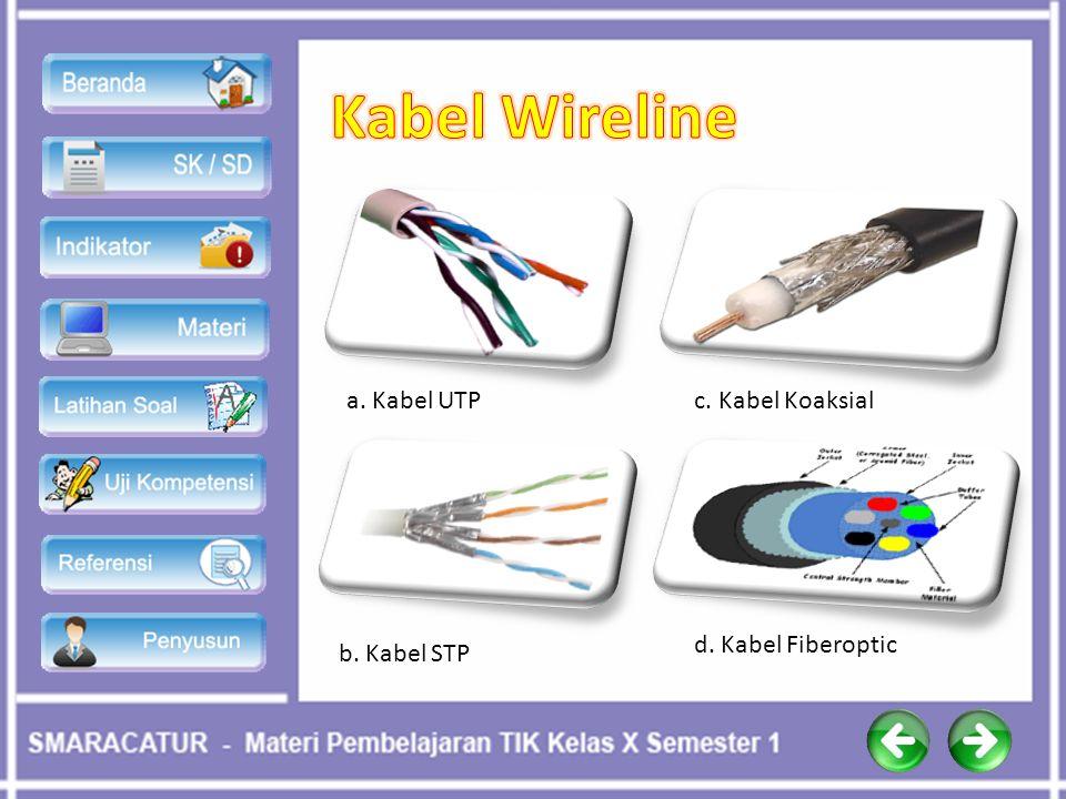 Kabel Wireline a. Kabel UTP c. Kabel Koaksial b. Kabel STP