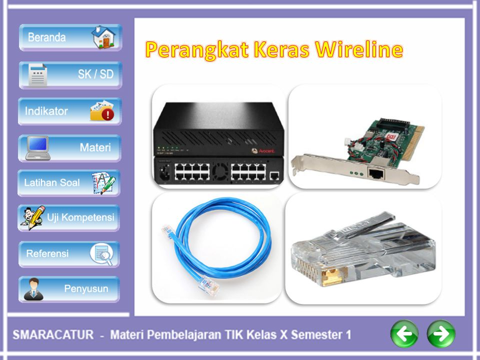 Perangkat Keras Wireline