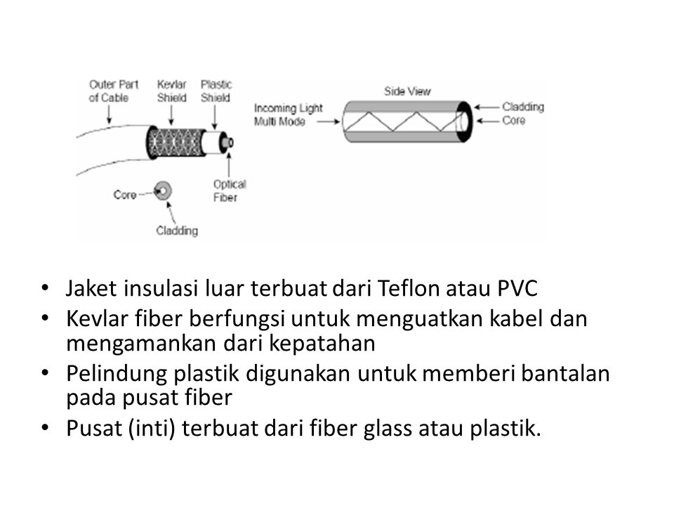 Jaket insulasi luar terbuat dari Teflon atau PVC