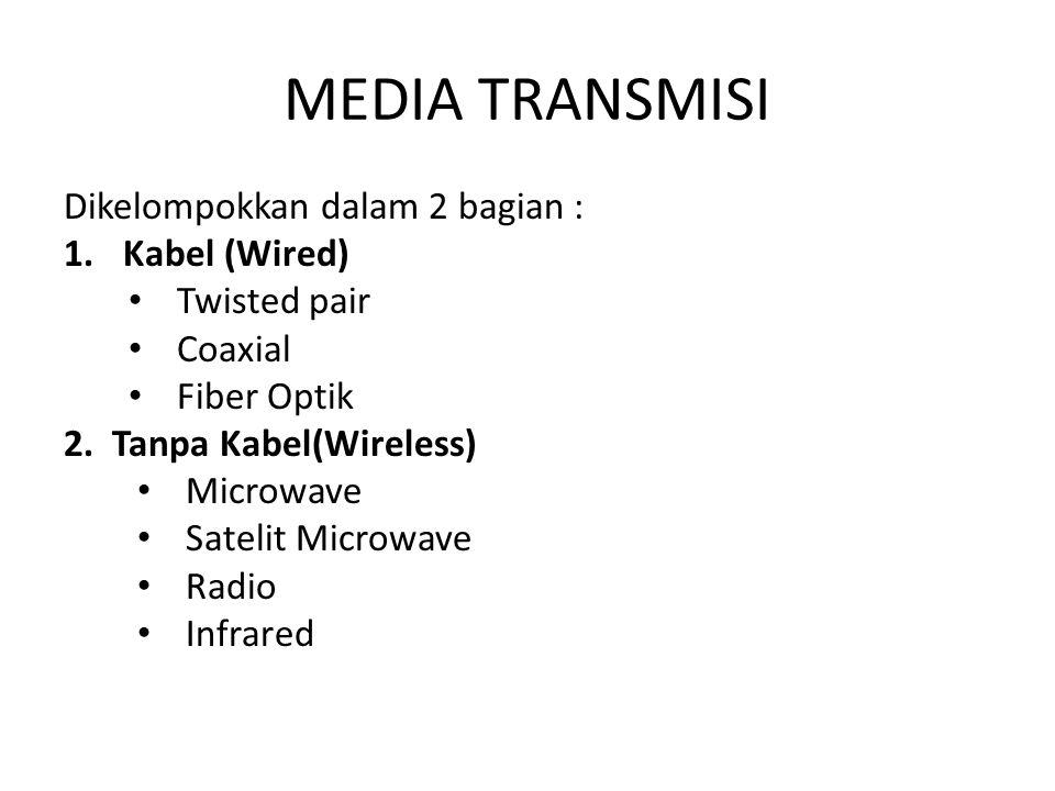 MEDIA TRANSMISI Dikelompokkan dalam 2 bagian : Kabel (Wired)