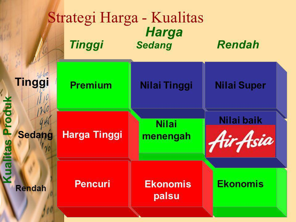 Strategi Harga - Kualitas