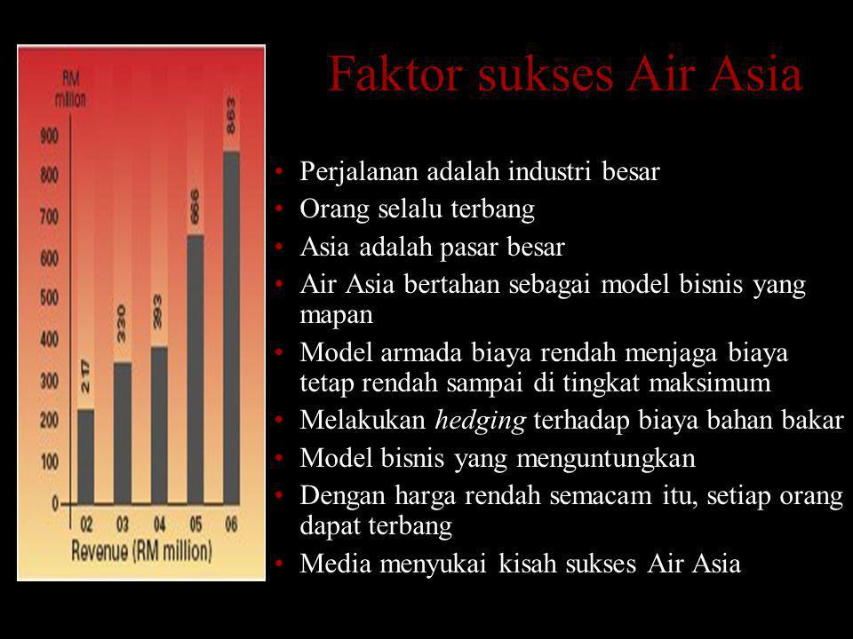 Faktor sukses Air Asia Perjalanan adalah industri besar