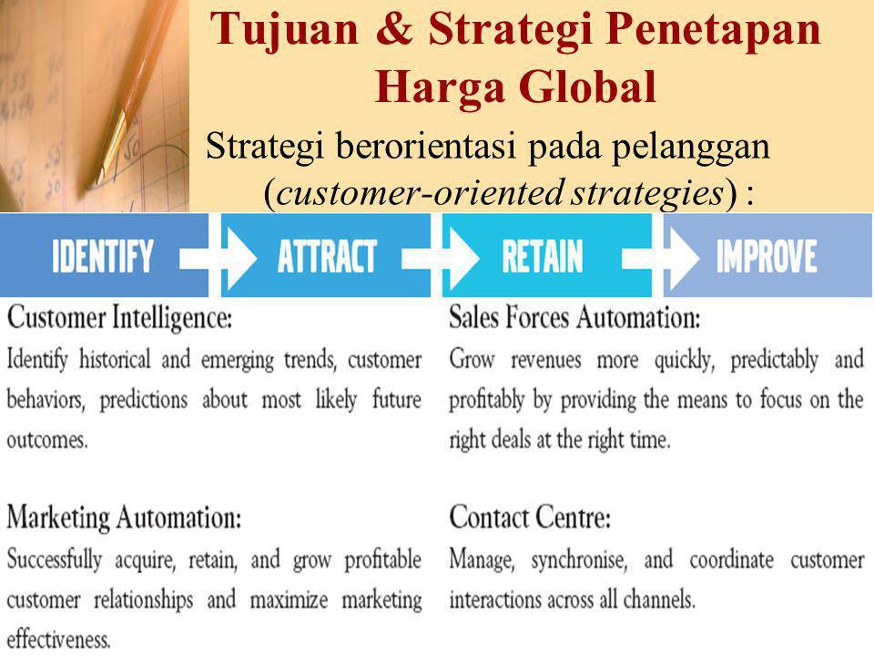 Tujuan & Strategi Penetapan Harga Global