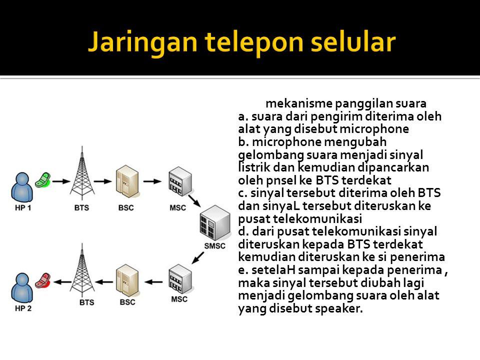 Jaringan telepon selular