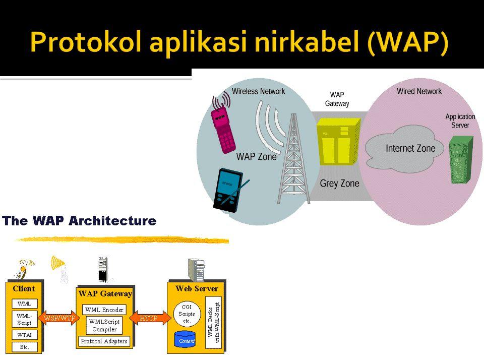 Protokol aplikasi nirkabel (WAP)