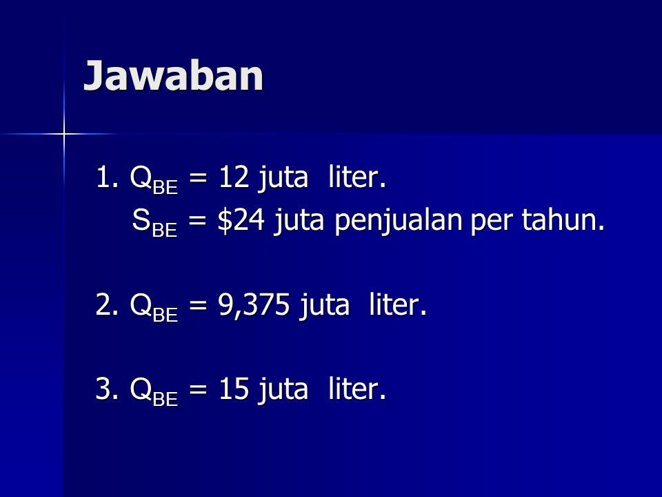 Jawaban 1. QBE = 12 juta liter. SBE = $24 juta penjualan per tahun.