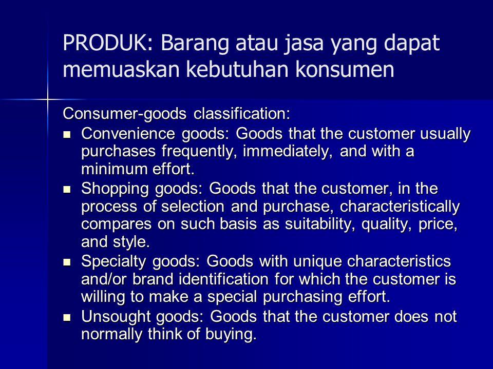 PRODUK: Barang atau jasa yang dapat memuaskan kebutuhan konsumen