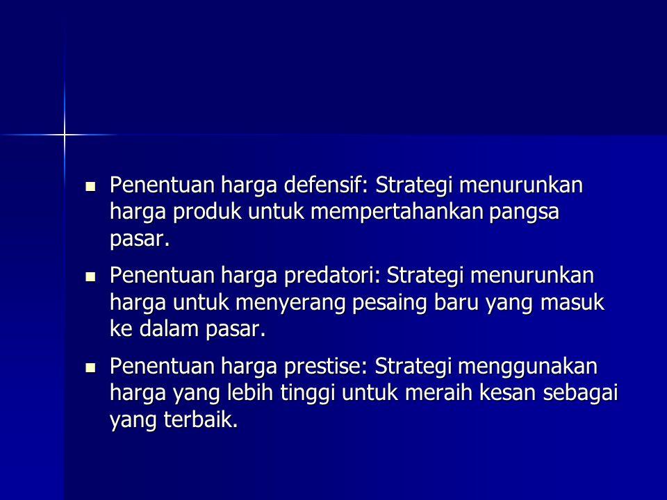 Penentuan harga defensif: Strategi menurunkan harga produk untuk mempertahankan pangsa pasar.