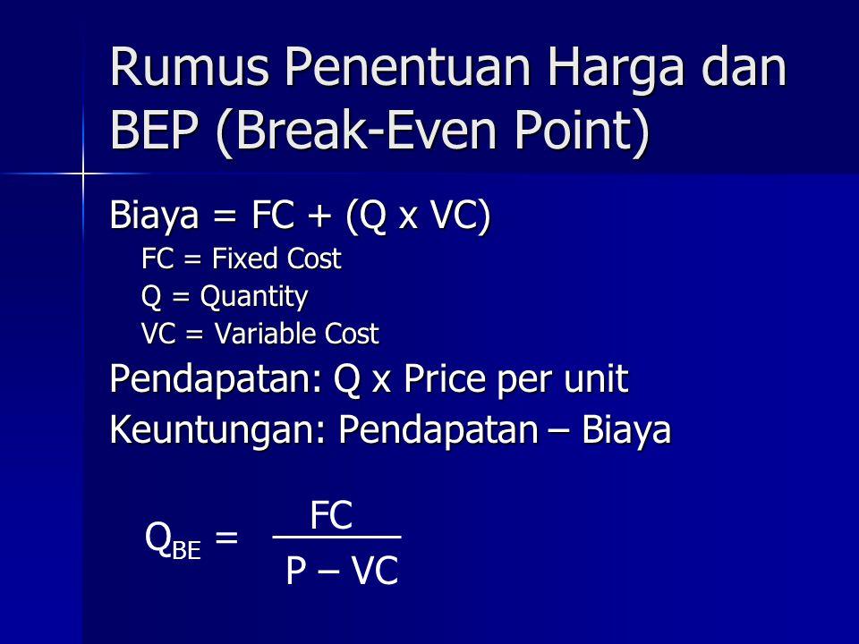 Rumus Penentuan Harga dan BEP (Break-Even Point)