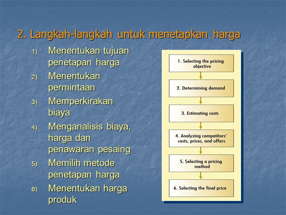2. Langkah-langkah untuk menetapkan harga