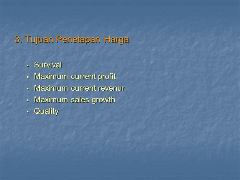 3. Tujuan Penetapan Harga