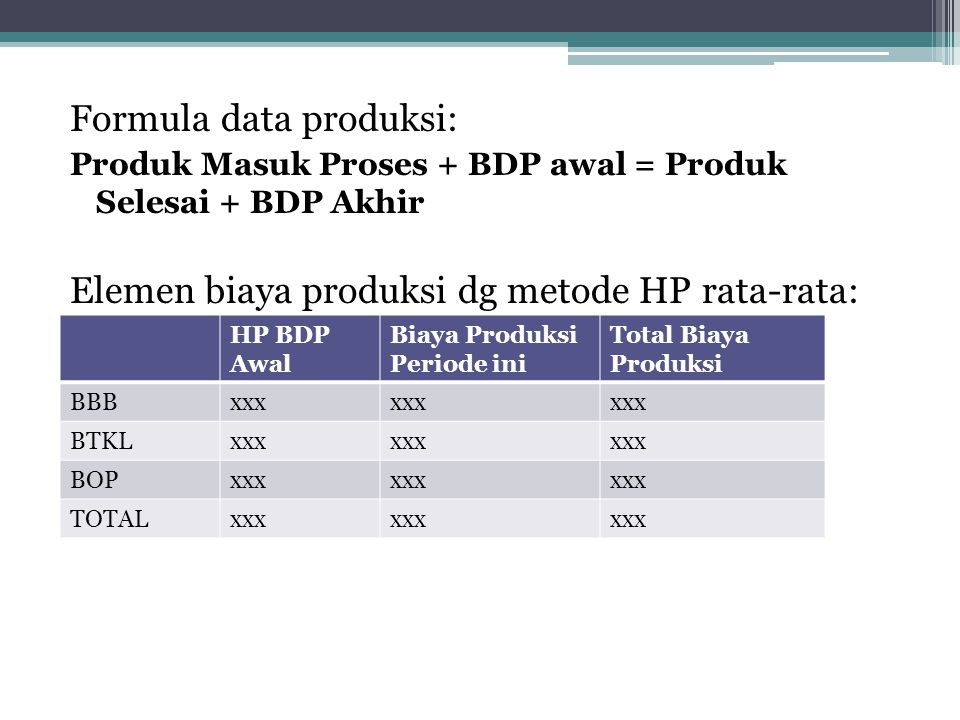 Formula data produksi: