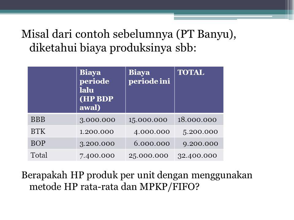 Misal dari contoh sebelumnya (PT Banyu), diketahui biaya produksinya sbb: