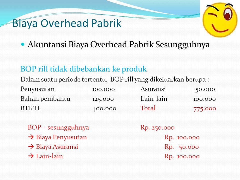 Biaya Overhead Pabrik Akuntansi Biaya Overhead Pabrik Sesungguhnya