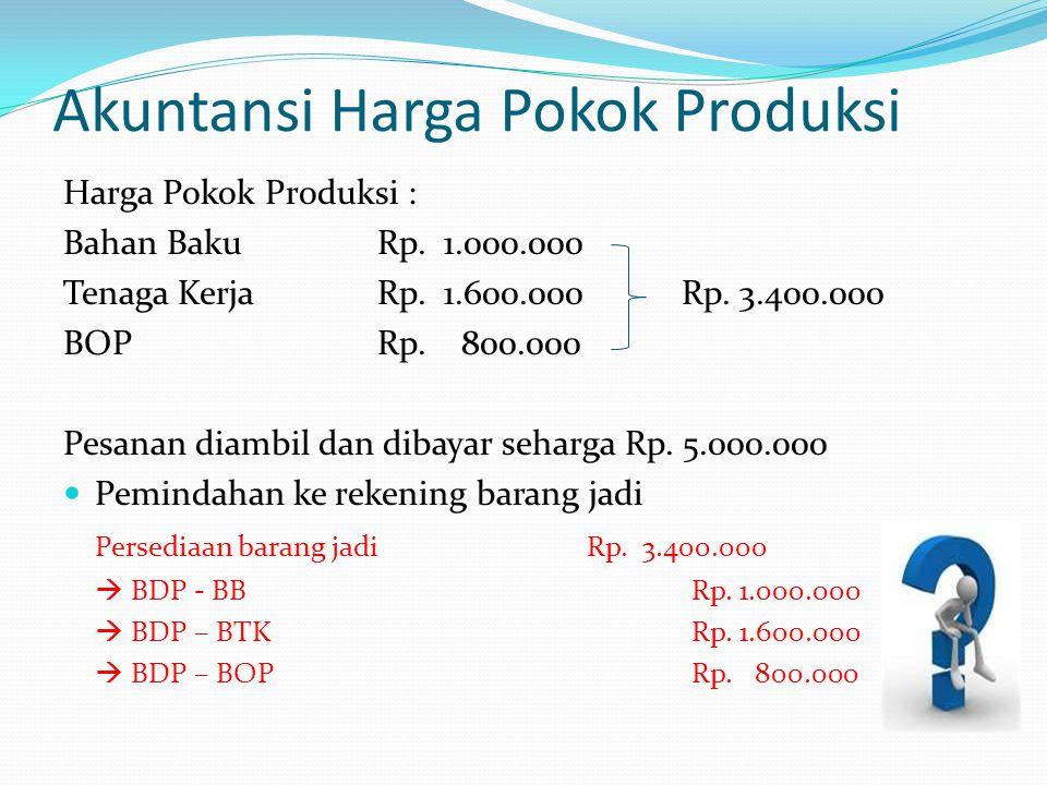 Akuntansi Harga Pokok Produksi