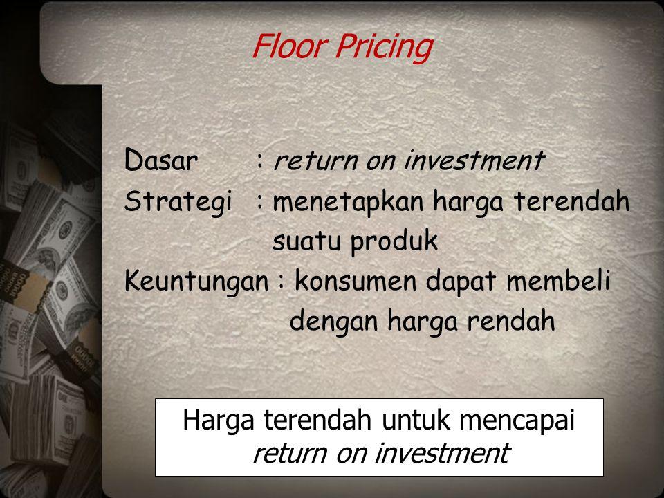 Harga terendah untuk mencapai return on investment