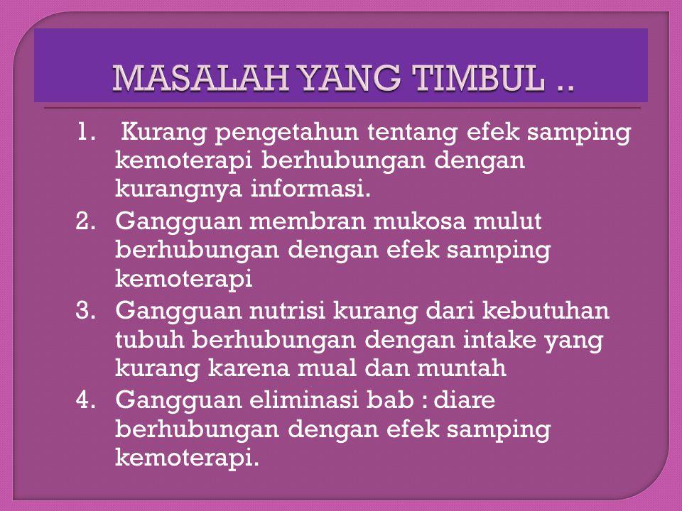MASALAH YANG TIMBUL ..
