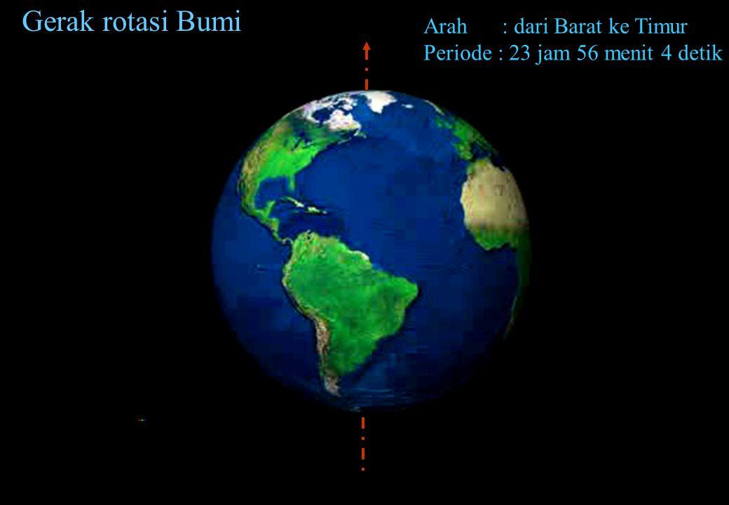 Gerak rotasi Bumi Arah : dari Barat ke Timur