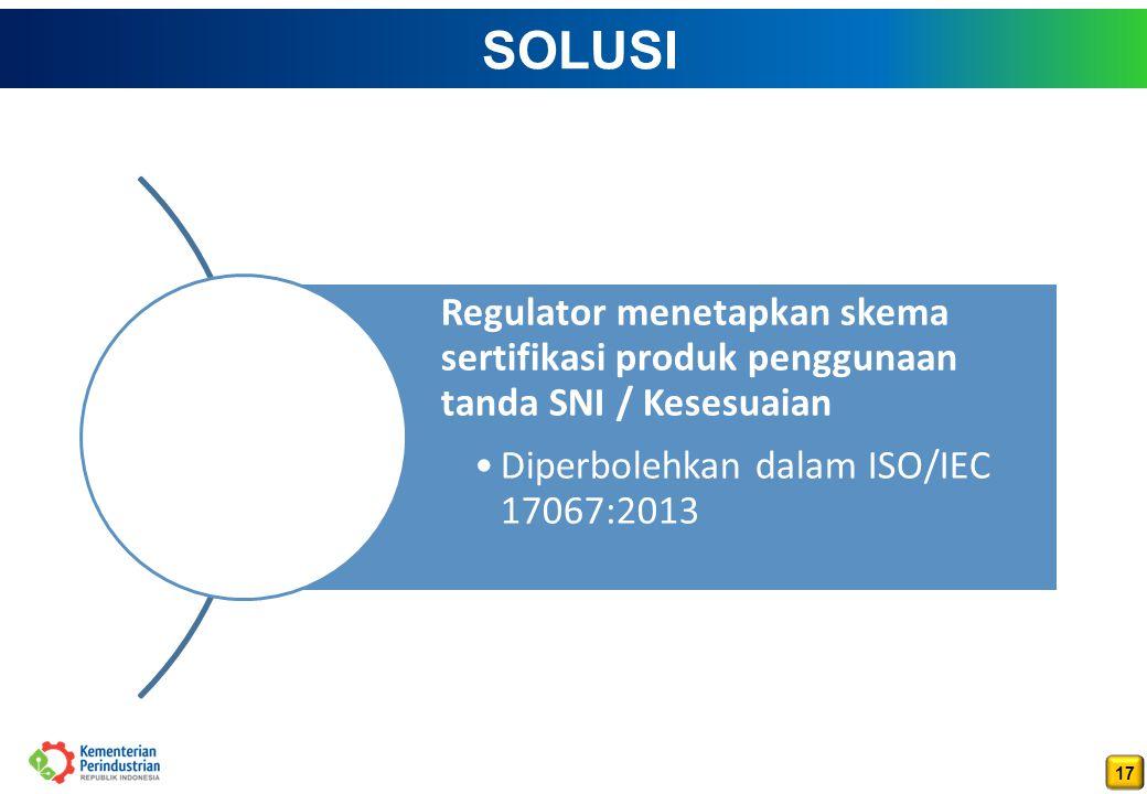 SOLUSI Regulator menetapkan skema sertifikasi produk penggunaan tanda SNI / Kesesuaian.