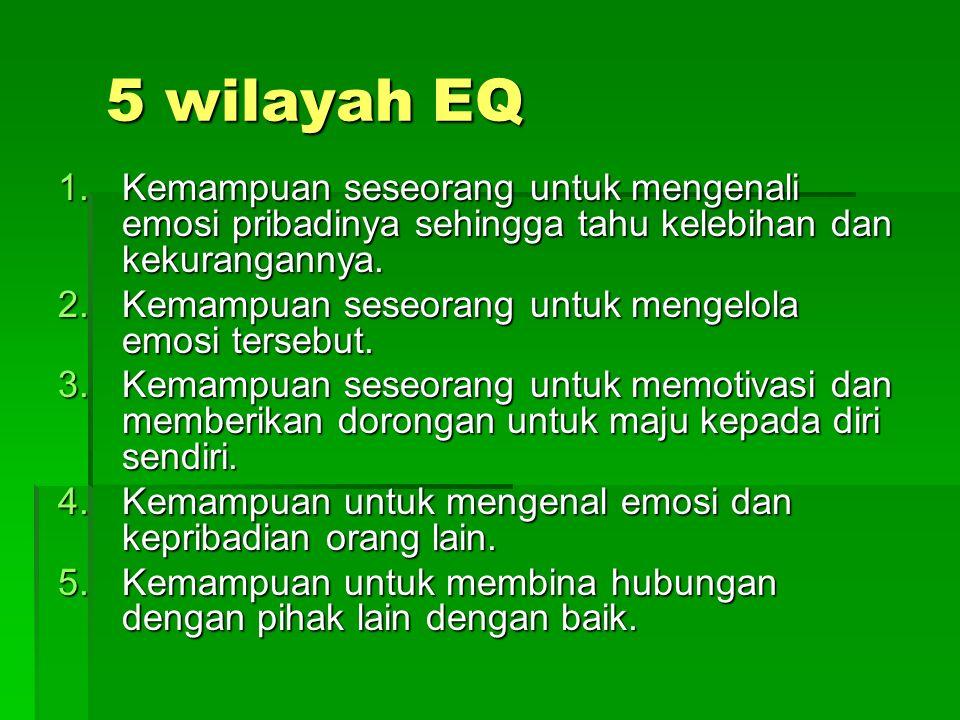5 wilayah EQ Kemampuan seseorang untuk mengenali emosi pribadinya sehingga tahu kelebihan dan kekurangannya.