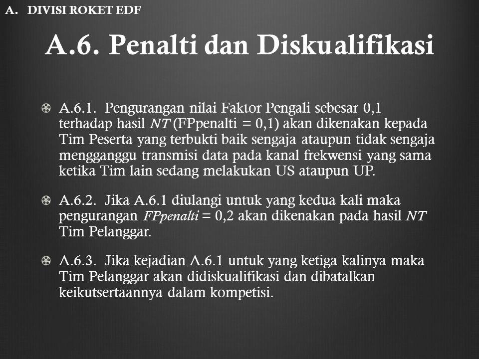 A.6. Penalti dan Diskualifikasi