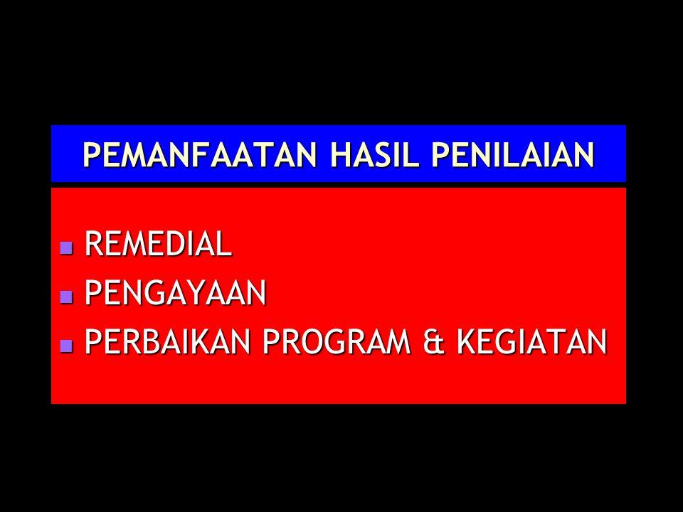 PEMANFAATAN HASIL PENILAIAN
