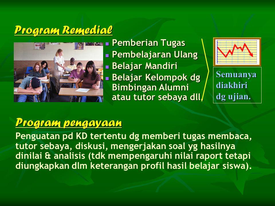 Program Remedial Program pengayaan Pemberian Tugas Pembelajaran Ulang
