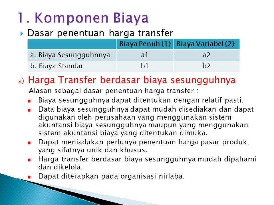 1. Komponen Biaya Dasar penentuan harga transfer