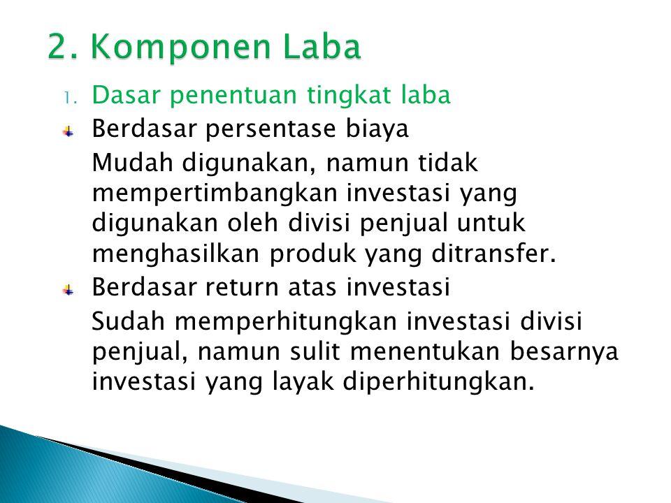 2. Komponen Laba Dasar penentuan tingkat laba