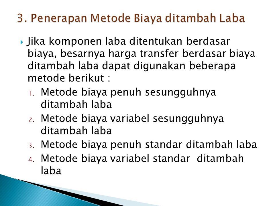 3. Penerapan Metode Biaya ditambah Laba