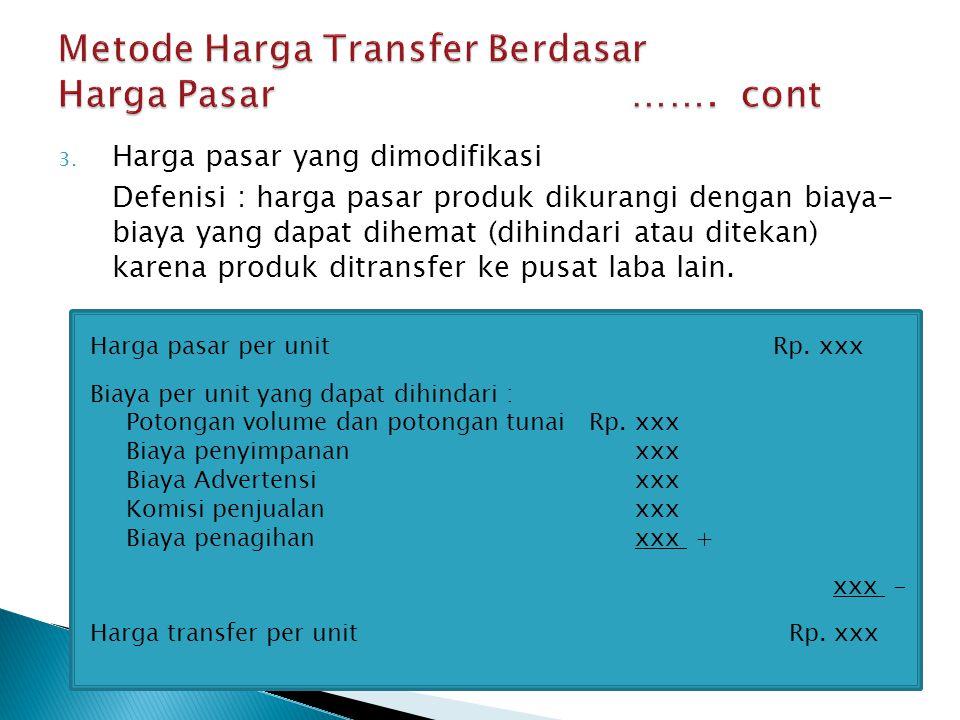 Metode Harga Transfer Berdasar Harga Pasar ……. cont