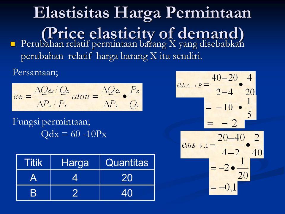Elastisitas Harga Permintaan (Price elasticity of demand)