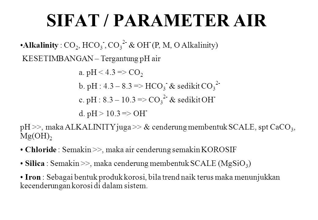 SIFAT / PARAMETER AIR Alkalinity : CO2, HCO3-, CO32- & OH- (P, M, O Alkalinity) KESETIMBANGAN – Tergantung pH air.
