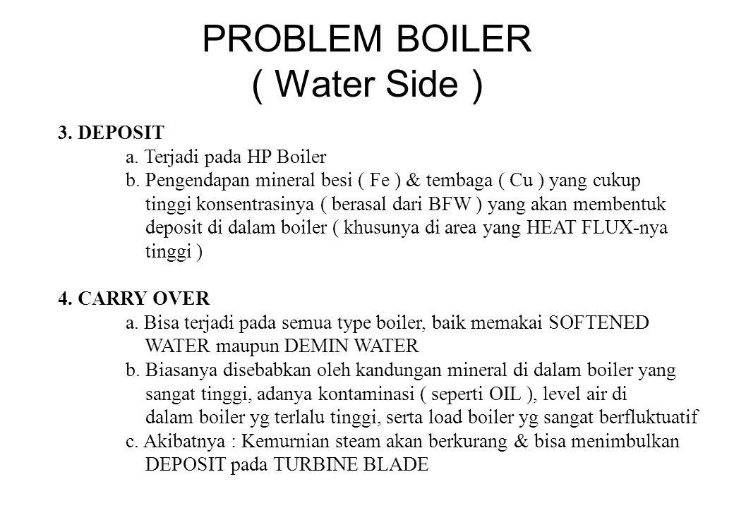 PROBLEM BOILER ( Water Side )