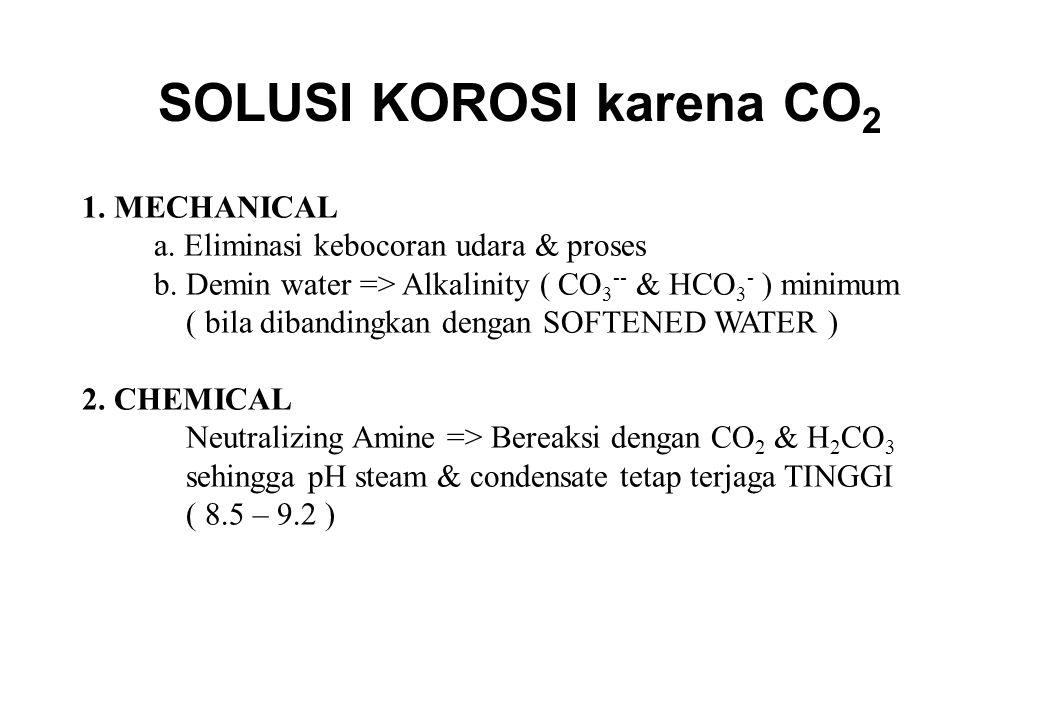 SOLUSI KOROSI karena CO2