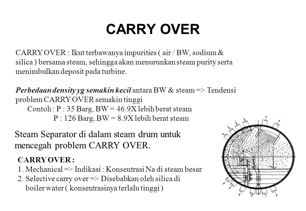CARRY OVER CARRY OVER : Ikut terbawanya impurities ( air / BW, sodium & silica ) bersama steam, sehingga akan menurunkan steam purity serta.