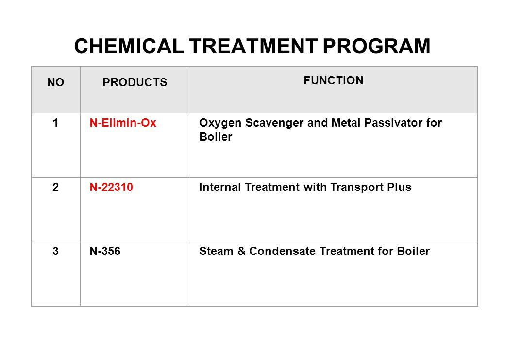 CHEMICAL TREATMENT PROGRAM