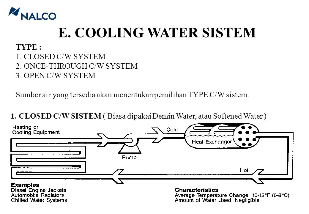 E. COOLING WATER SISTEM TYPE : 1. CLOSED C/W SYSTEM