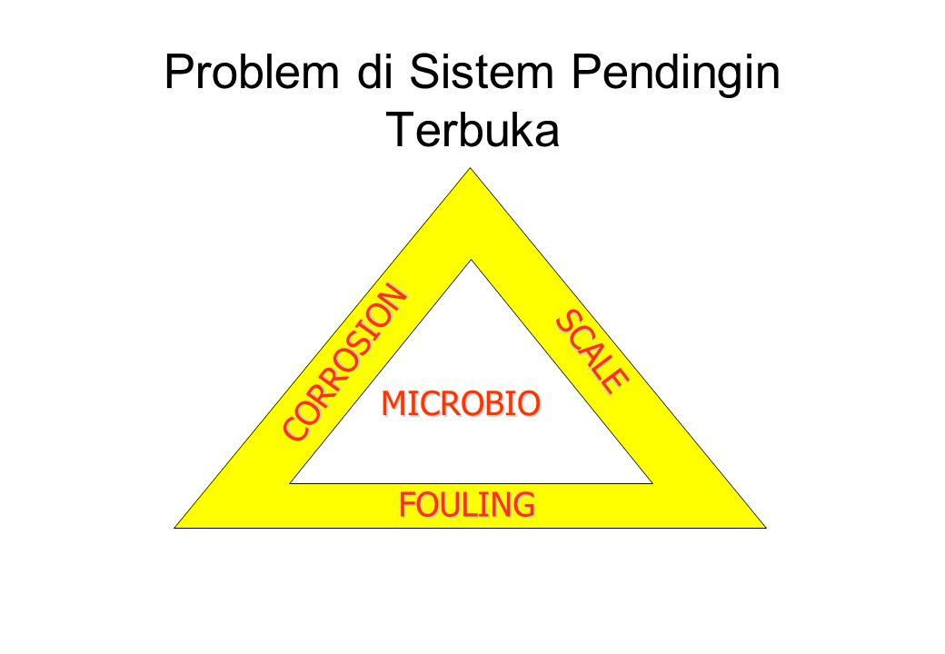Problem di Sistem Pendingin Terbuka