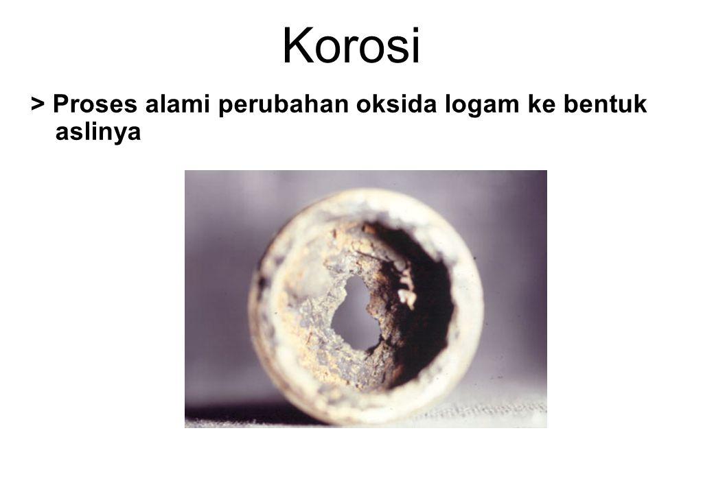 Korosi > Proses alami perubahan oksida logam ke bentuk aslinya