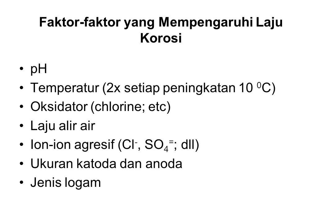 Faktor-faktor yang Mempengaruhi Laju Korosi