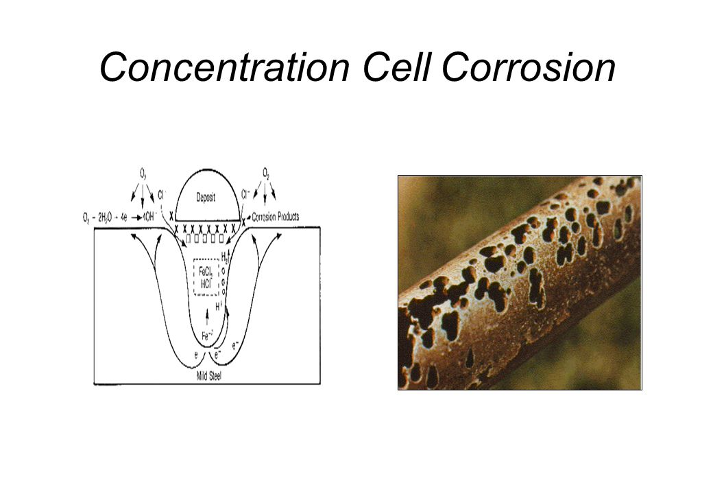 Concentration Cell Corrosion