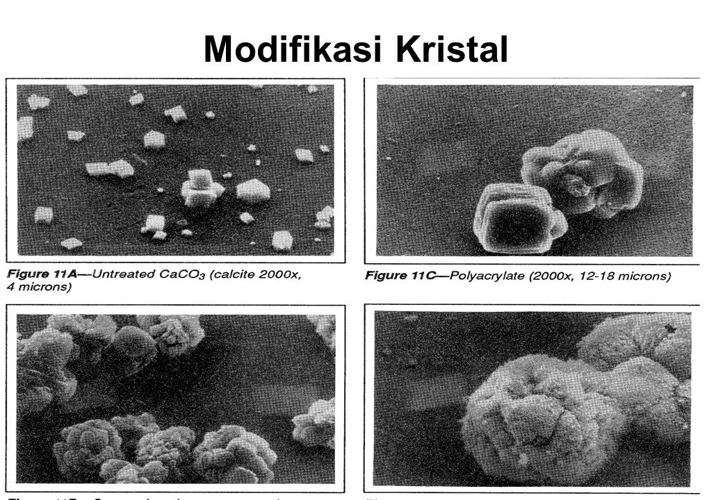 Modifikasi Kristal