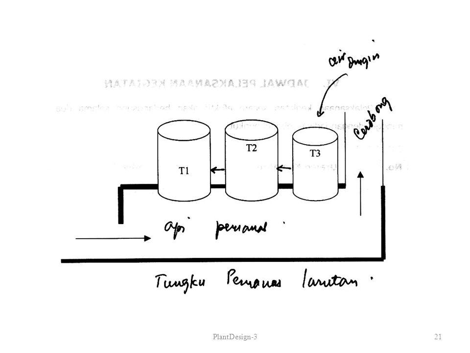 PlantDesign-3
