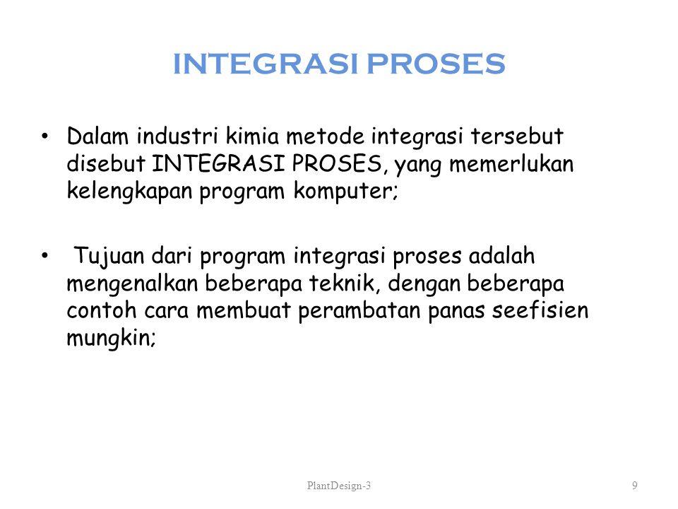 INTEGRASI PROSES Dalam industri kimia metode integrasi tersebut disebut INTEGRASI PROSES, yang memerlukan kelengkapan program komputer;
