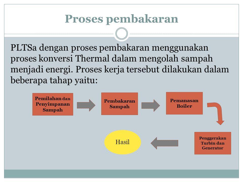 Pemilahan dan Penyimpanan Sampah Penggerakan Turbin dan Generator