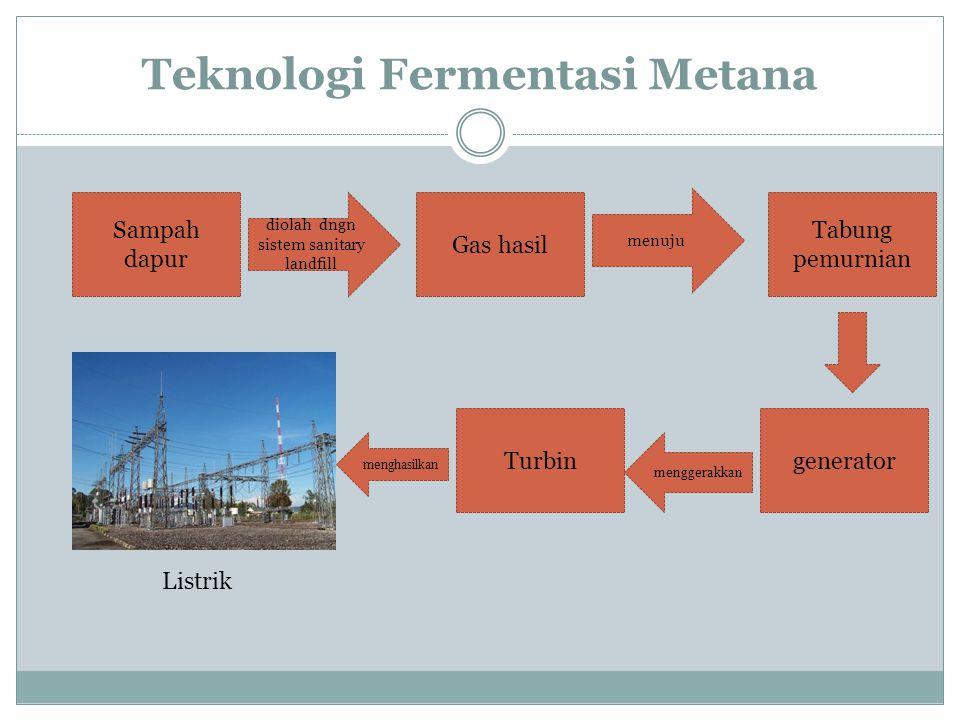 Teknologi Fermentasi Metana